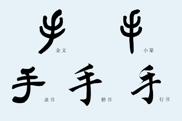 象形字-每周一字 手