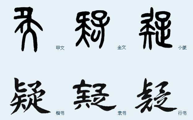 疑 - Vicikitsa - JapaneseClass...